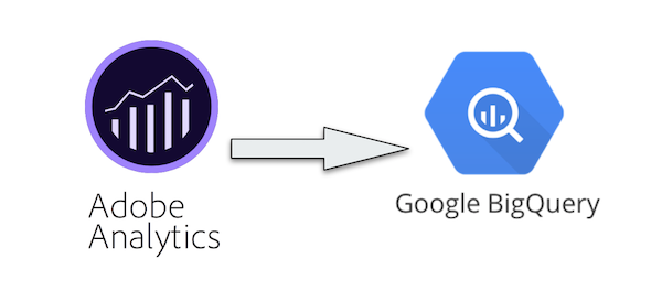 Load Data Feeds to Google BigQuery