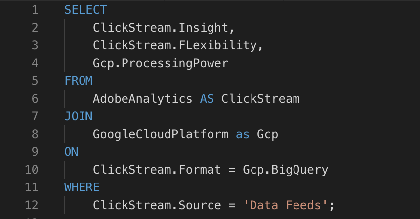 Advanced cases of Adobe Clickstream with BigQuery